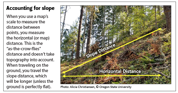 """When you use a map's scale to measure the distance between points, you measure the horizontal (or map) distance. This is the """"as-the-crow-flies"""" distance and doesn't take topography into account. When traveling on the ground, you travel the slope distance, which will be longer (unless the ground is perfectly flat)."""