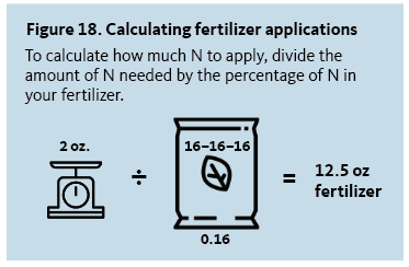 To calculate how much N to apply, divide the amount of N needed by the percentage of N in your fertilizer.