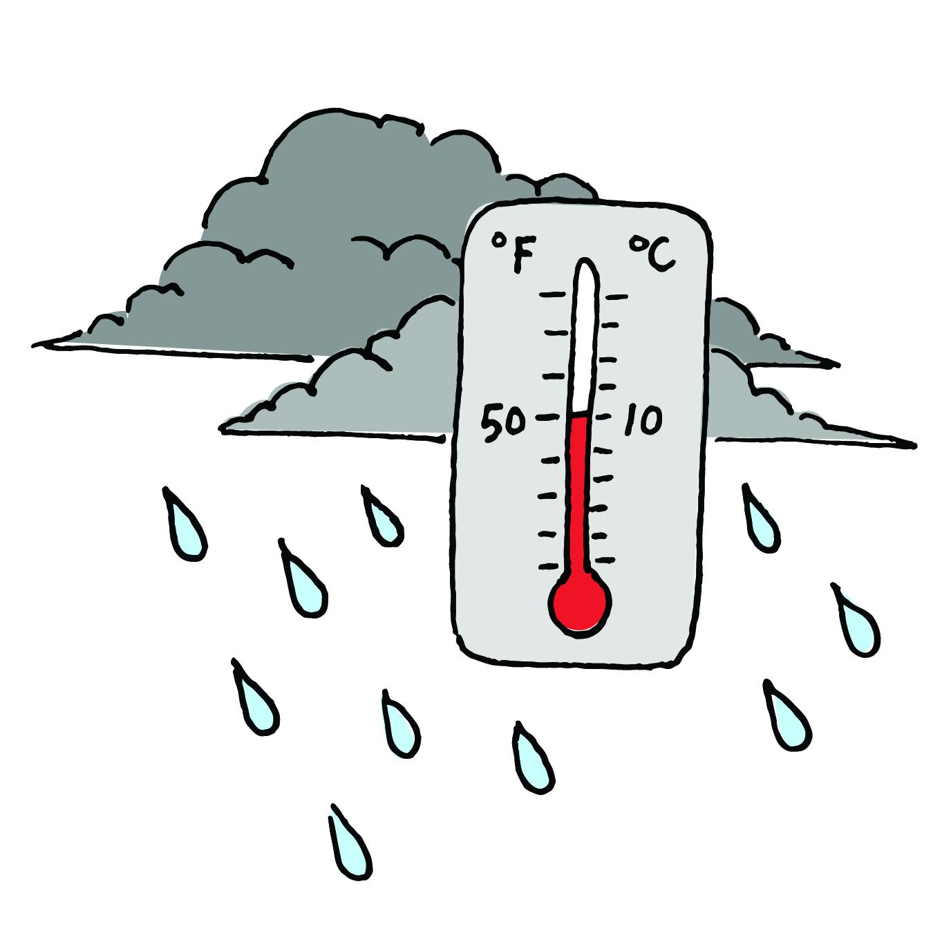 damp, mild climate: clouds, rain, temperature scale