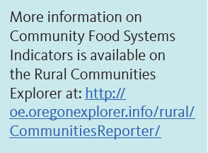 Sidebar with web address for Community Food Systems Indicators on the Rural Communities Explorer site