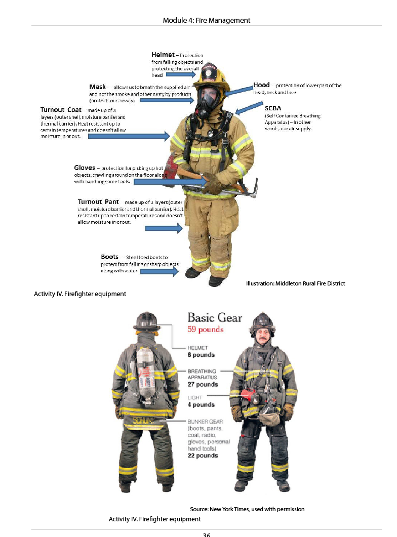 Graphics depict typical firefighter gear and clothing