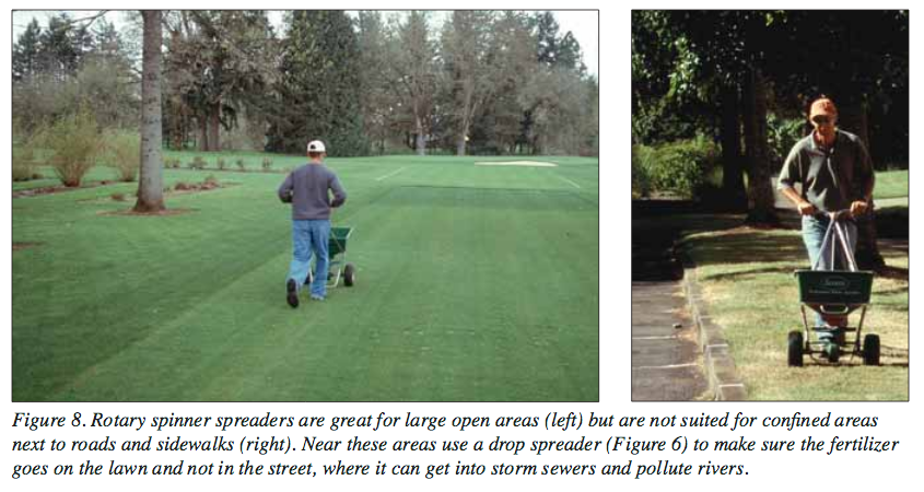 Fertilizing Lawns | OSU Extension Catalog | Oregon State