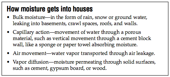 How moisture gets into houses