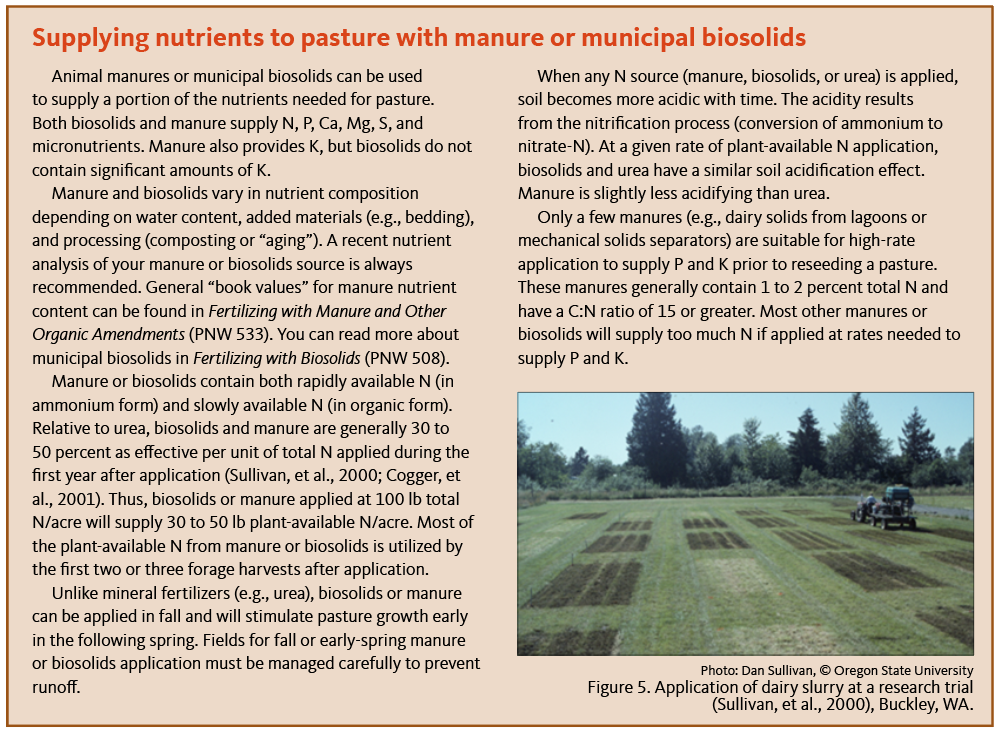 Sidebar on supplying nutrients to pasture with manure or municipal biosolids