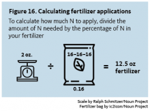 To calculate how much N to apply, divide the amount of N needed by the percentage of N in your fertilizer