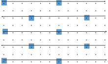 Figure 4. To be effective, mating disruption requires a minimum density of 10 pheromone dispensers per acre. This schematic shows the pattern of dispenser placement in an orchard with 20-by-20-foot spacing—one dispenser in every sixth tree, in every other row. Find layouts for other orchard spacings in Table 1.