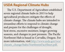 Climate hubs