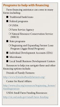 Programs to help with financing