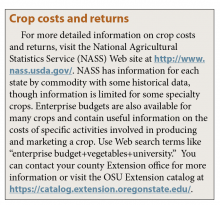 Crop costs and returns