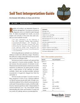 Image of Soil Test Interpretation Guide publication