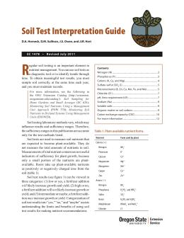 Image of Soil Test Interpretation Guide publication
