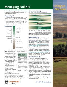 cover Managing Soil pH